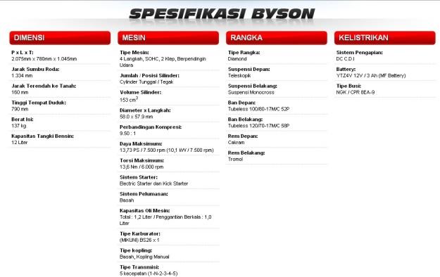 Spek Byson