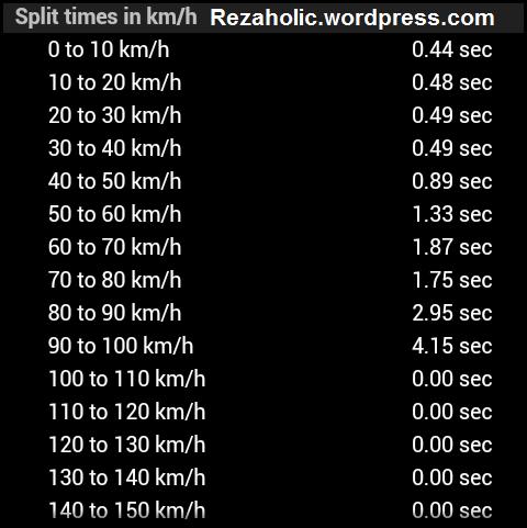 Akselerasi tiap Km/h