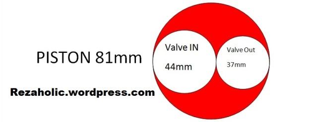 Moto GP 2 Valve