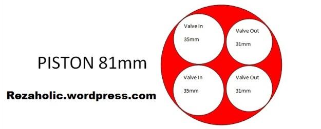 Moto GP 4 Valve