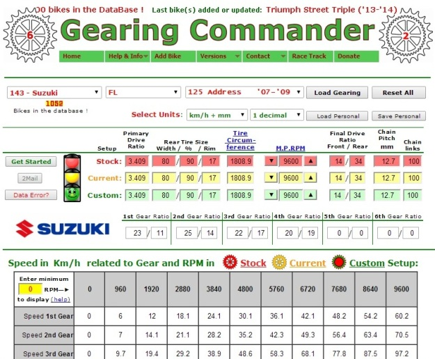 gearing comander